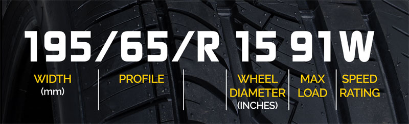 Fast Fit tyre size guide